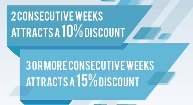 Helping companies with multiweek discounts